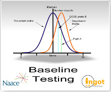 Click here for details of the baseline testing and how to participate